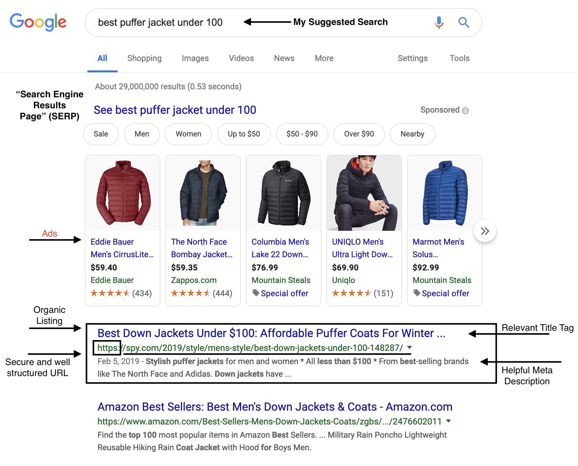 the-poppyfield-agency-serp-listing-spy-puffy-jacket-seo-resource.png