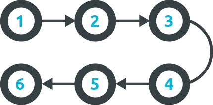 Agrolog_sammenligning_2haandtering_.jpg