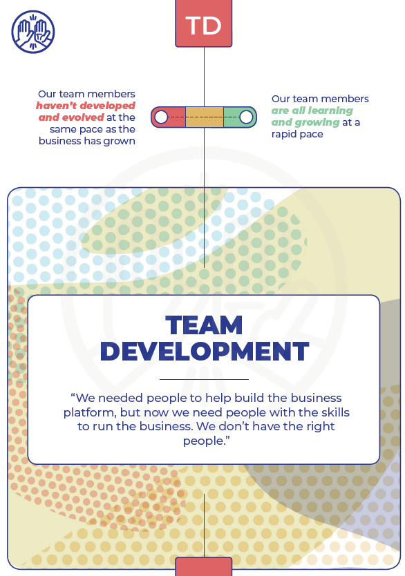 team-development-card.png