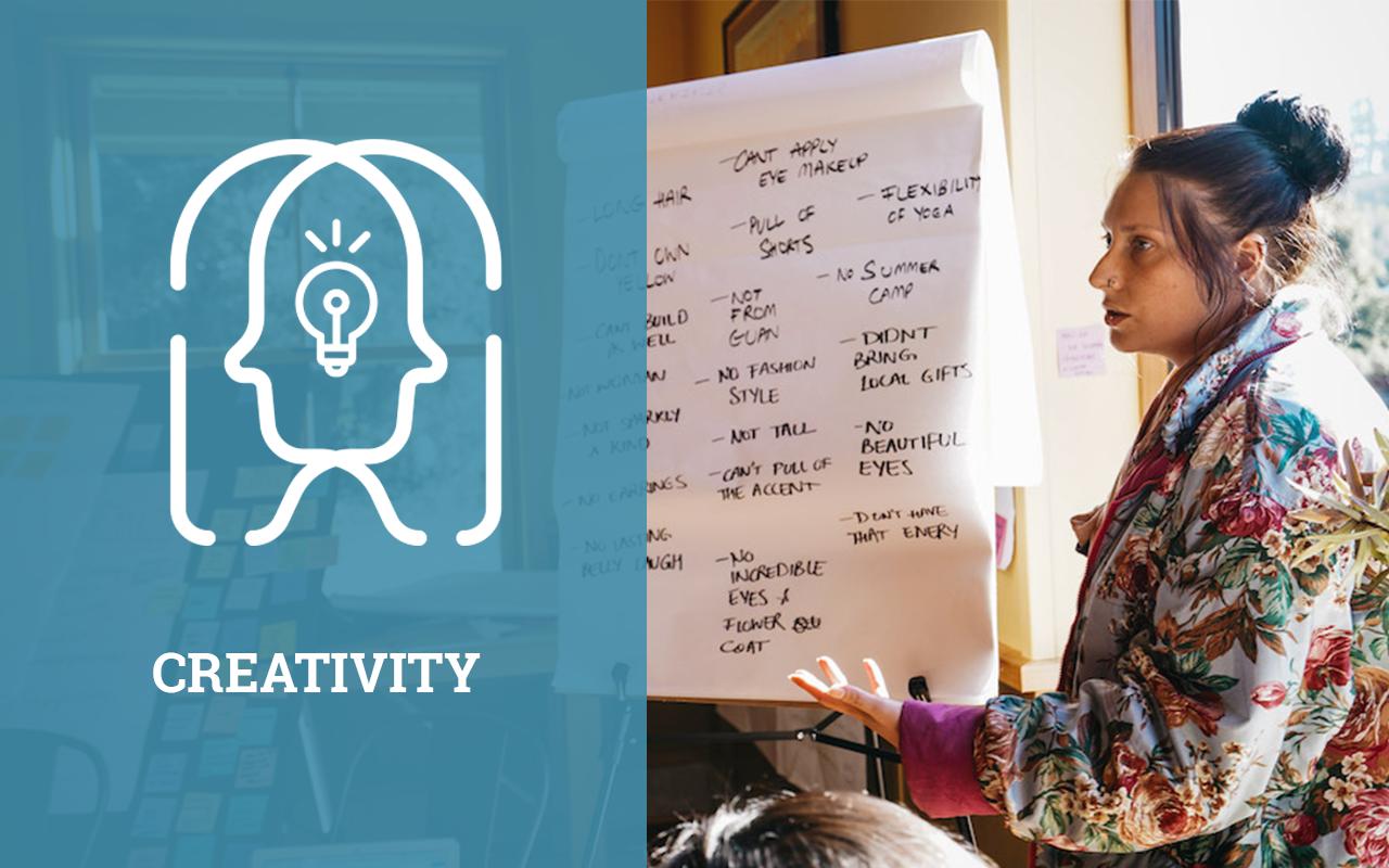 Activate Team Creativity
