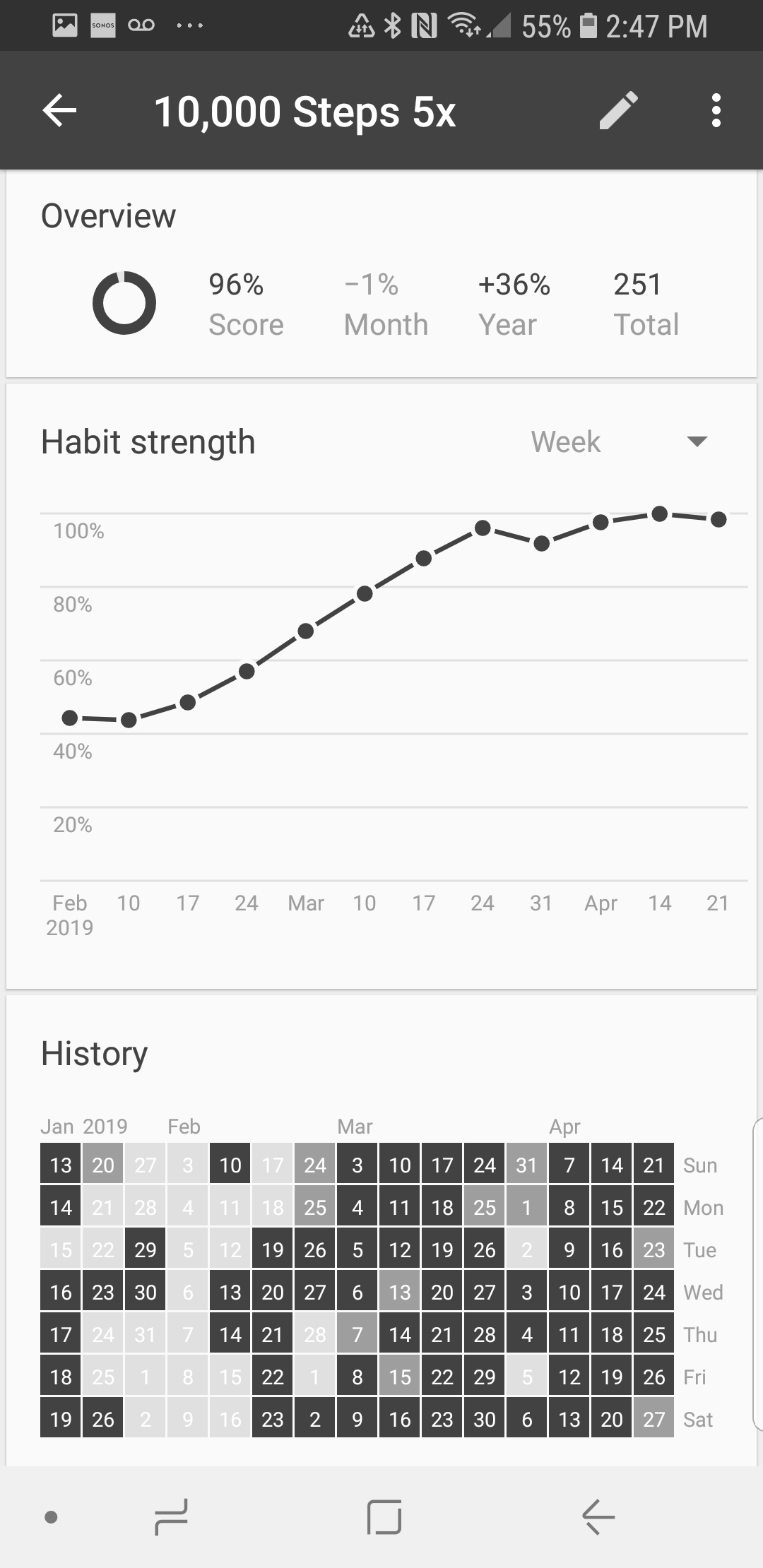 Screenshot_20190427-144705_Habits.jpg