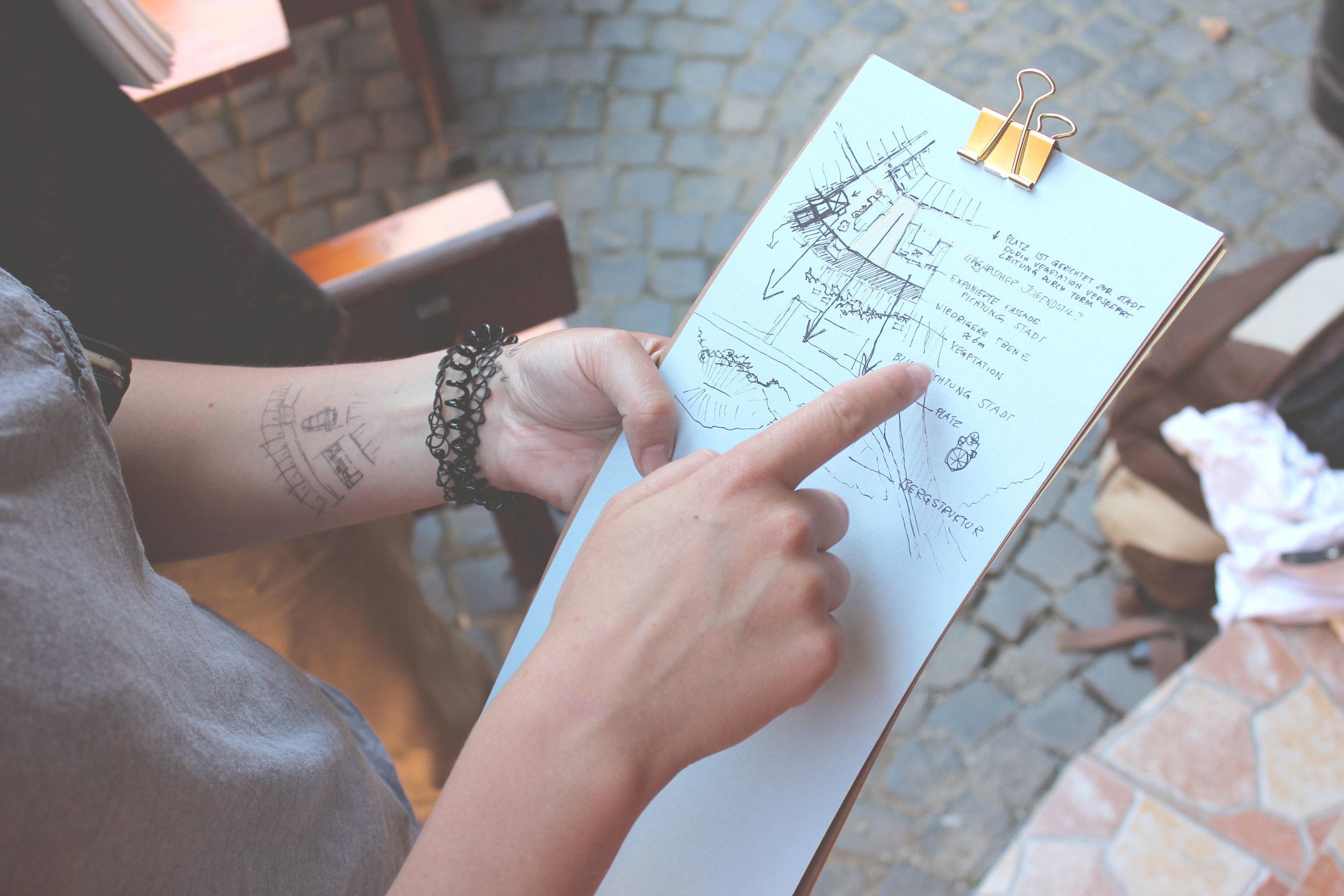 Skizze als Hilfsmittel
