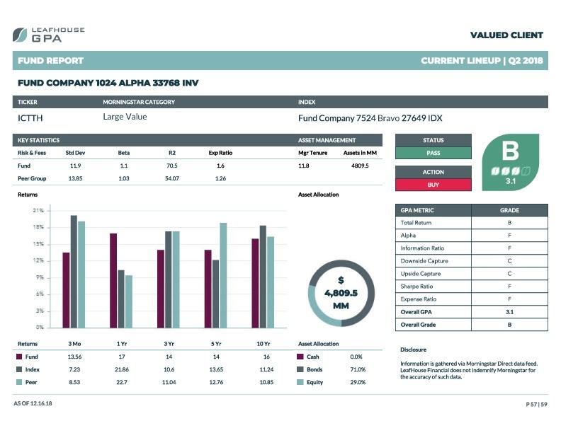 Fund Report
