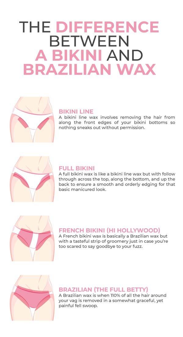 Bikini Waxing Brazilian Waxing