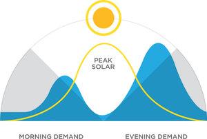 solar-backup-power-how-it-works1.jpg