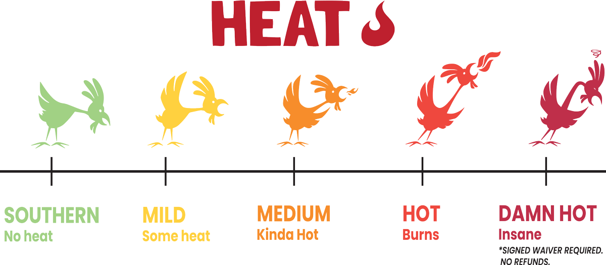 Chikn_Heat_Horizontal-Heat.png