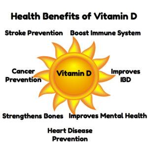 vitamin-d-benefits.jpg