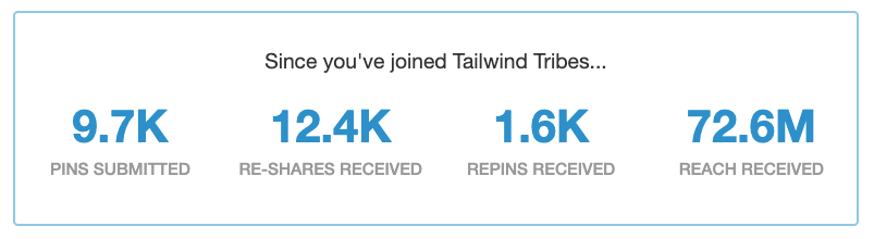 Tailwind Tribes results // How to Grow Your Website Traffic on Autopilot // Five Design Co.
