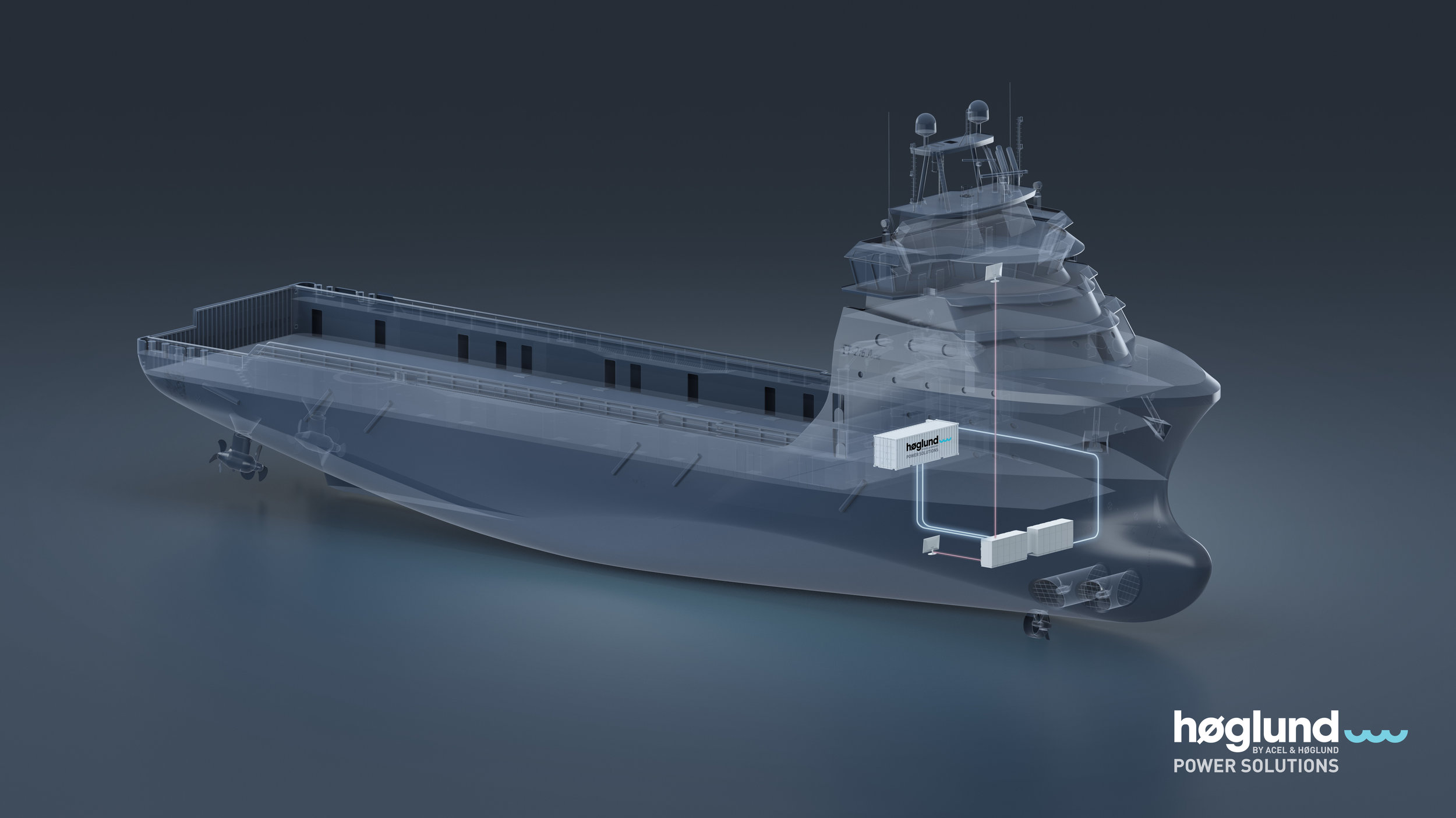 Høglund Power Solutions - Energy Storage System on a platform supply vessel