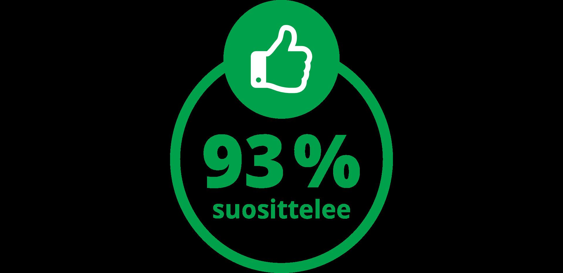 Asiakastyytyväisyys on meille kunnia-asia - Mittautamme asiakkaiden tyytyväisyyttä jatkuvasti, voidaksemme parantaa toimintaamme. Olemme toteuttaneet yli 30 000 energia- ja putkiremonttia, joista 93% suosittelee meitä tuttavilleen.