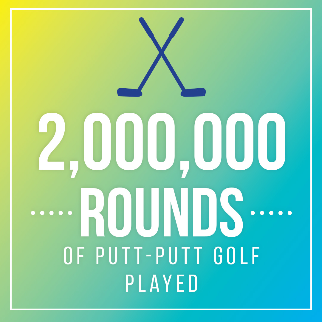 PPFH 40th Infographic 2019 FB Posting Art - 2,000,000 Rounds Putt Putt.jpg