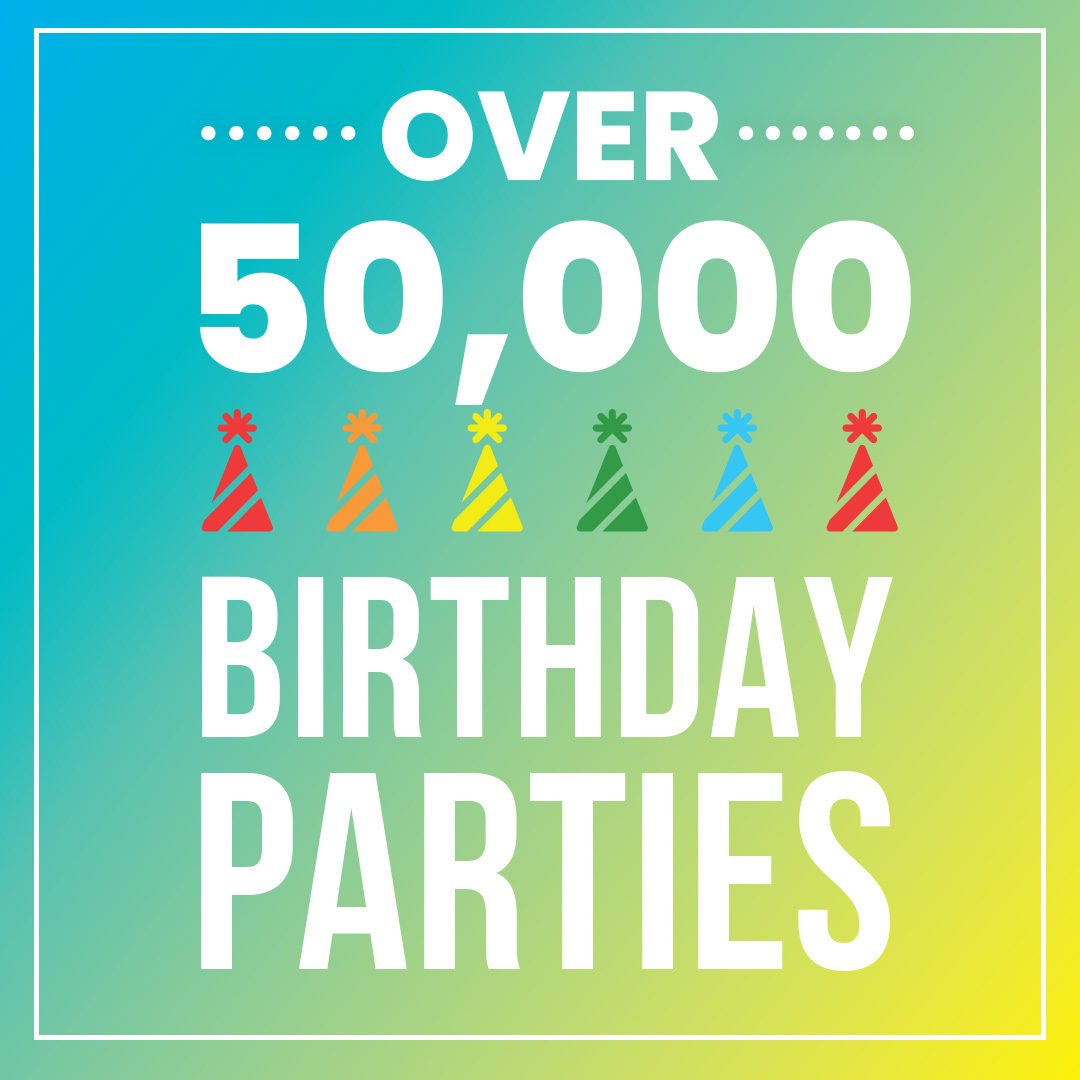 PPFH 40th Infographic 2019 FB Posting Art - 50,000 Bday Parties.jpg