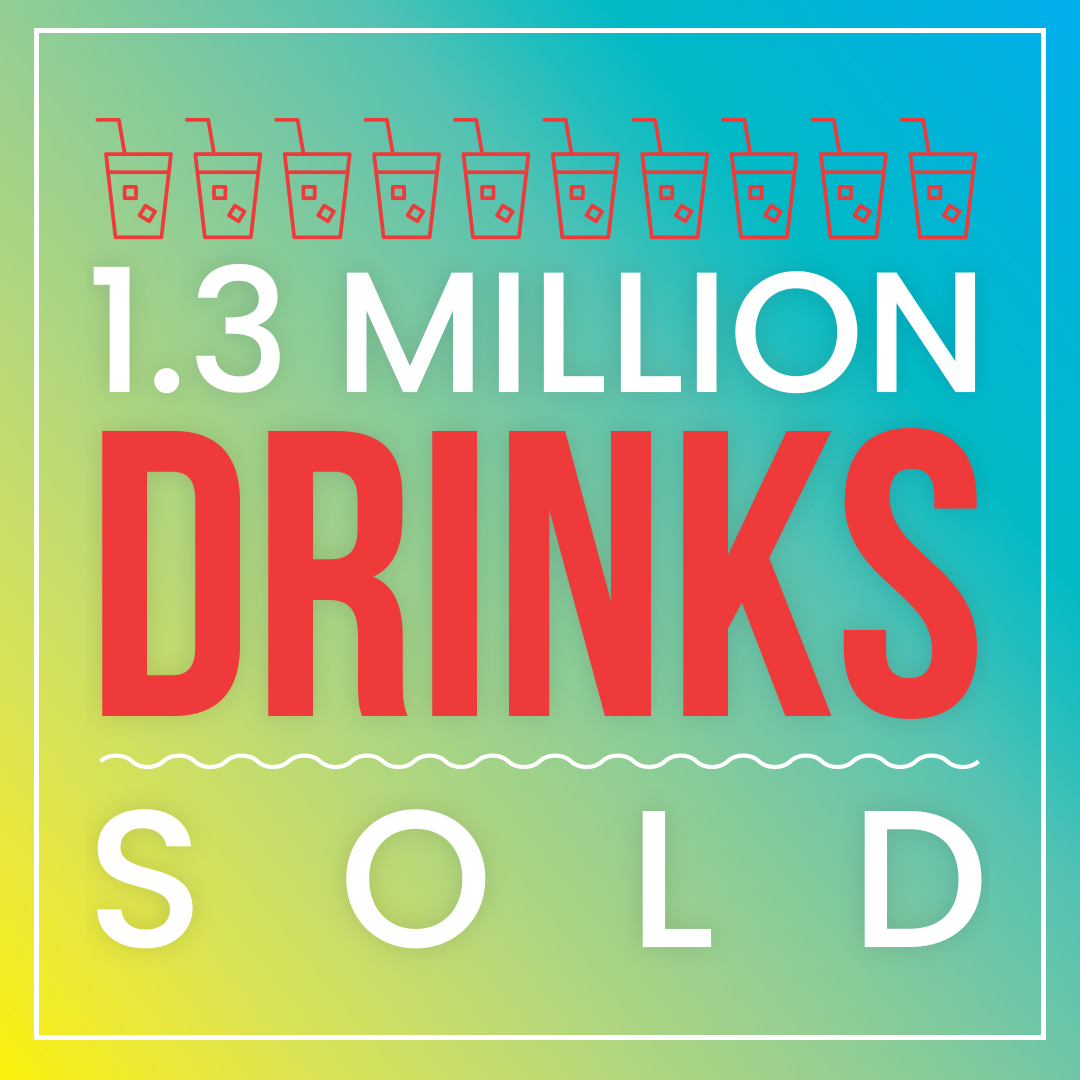 PPFH 40th Infographic 2019 FB Posting Art -1.3 Million Drinks Sold.jpg