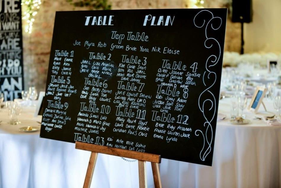 table plan blackboard.jpg
