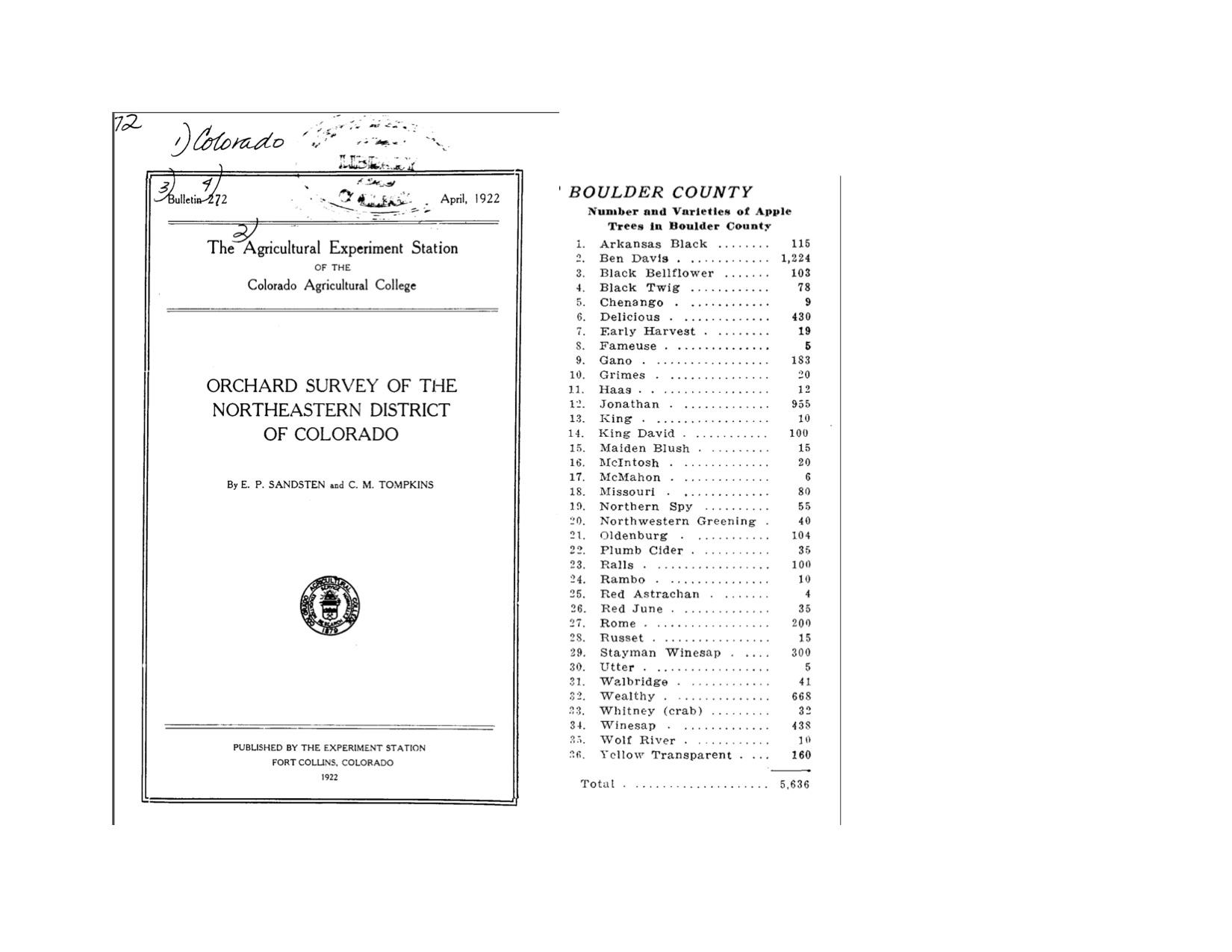 1922 BoCo Apple List.jpg