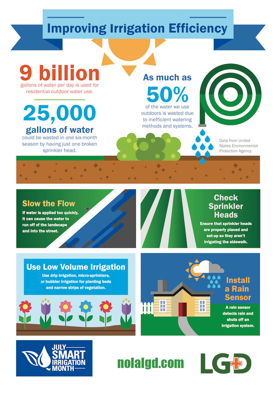 Irrigation-Infographic-.jpg