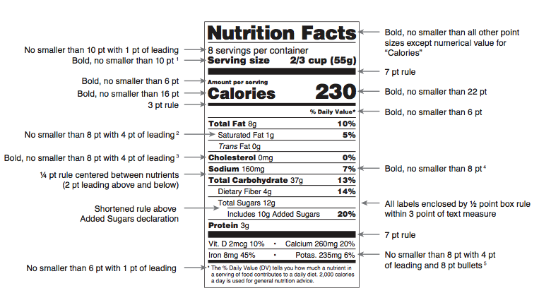 nutritional-labeling.png