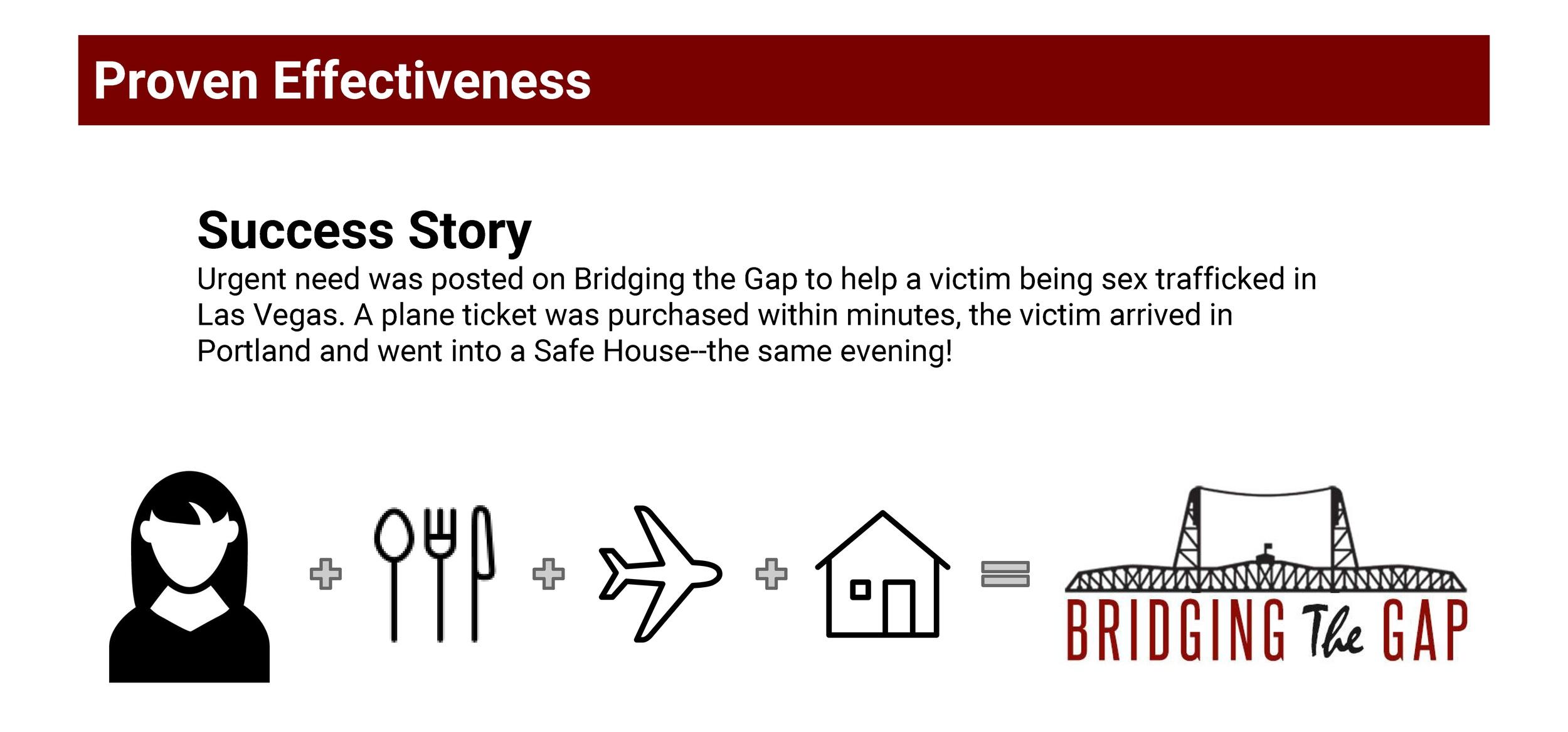 Bridging+The+Gap+%281%29_Page_08.jpg