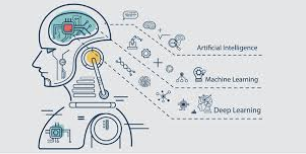 Watson and AI-powered manufacturing dominate 2018