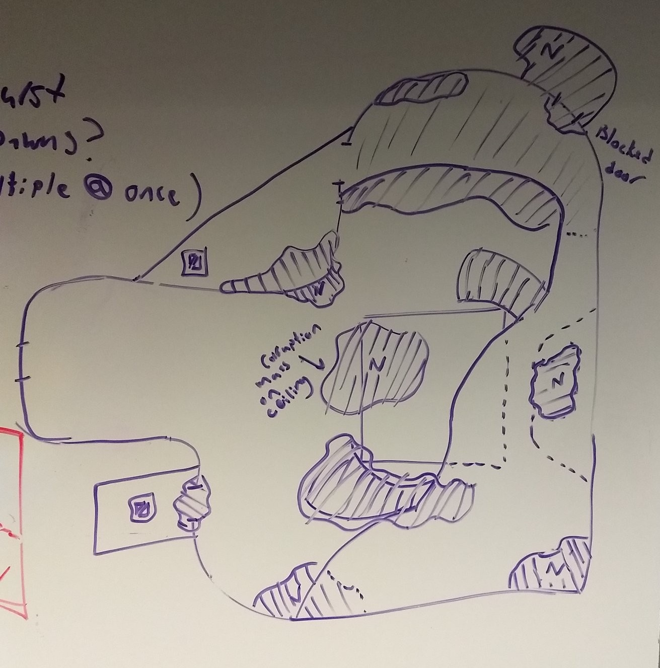 A sketch of our NEW level 2