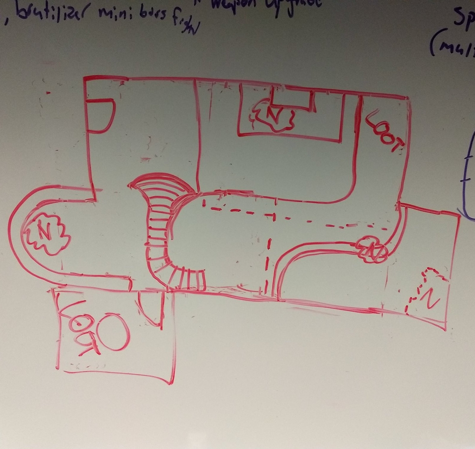 A sketch of our NEW level 1