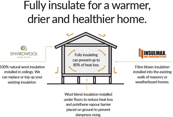 Insulation-Diagram_Web.png