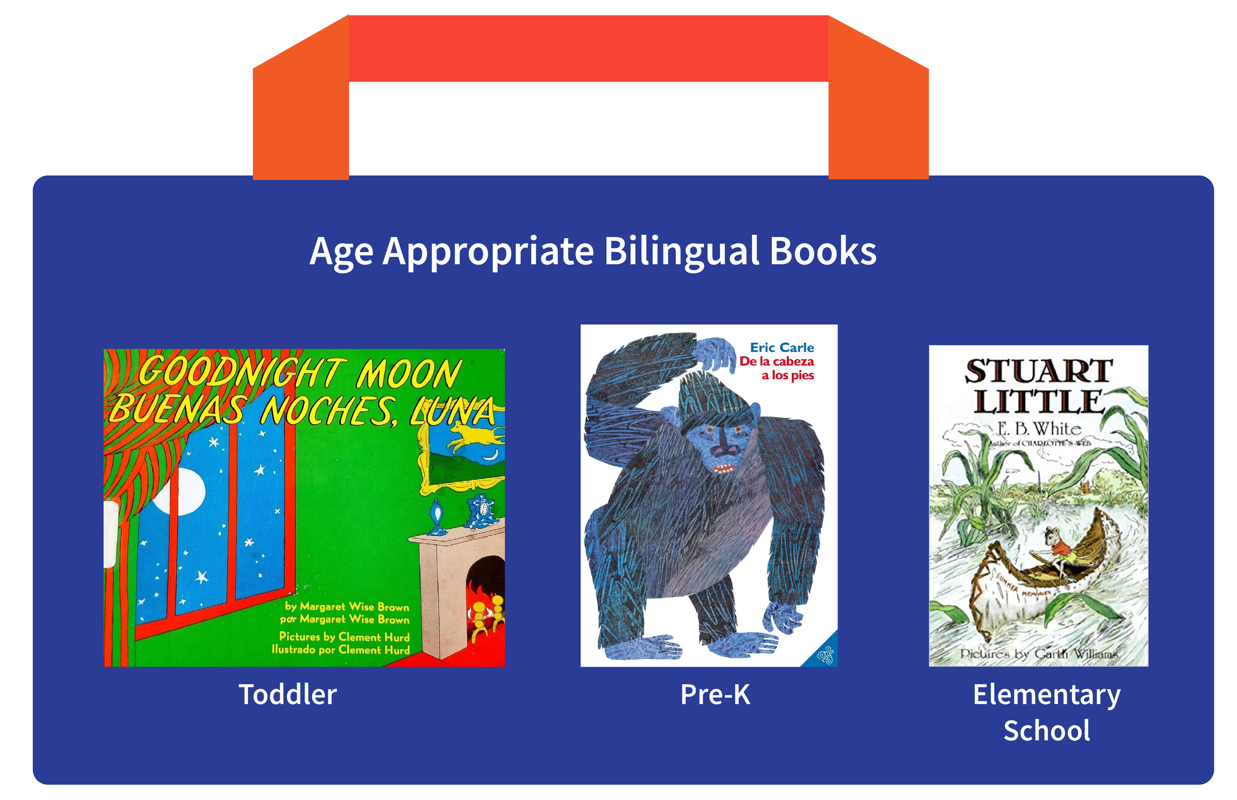 Age_Appropriate_books-01.png