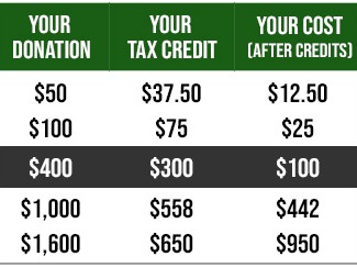 - Your donations give Mike a bigger voice.If you believe in Mike's priorities and values - please donate.Contributions of any amount up to $1,600 are allowed and appreciated!Donations can be made online or by chequeAll contributions are income tax deductible.Mike's Office will provide tax receipts (see image)