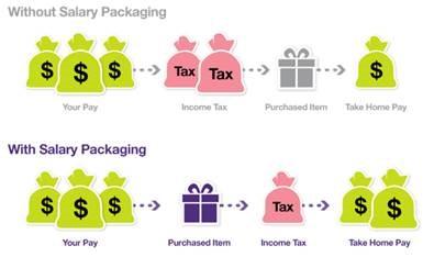 salary packaging.jpg