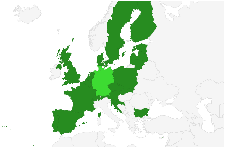 Availability of Solorrow. Status August 2019.