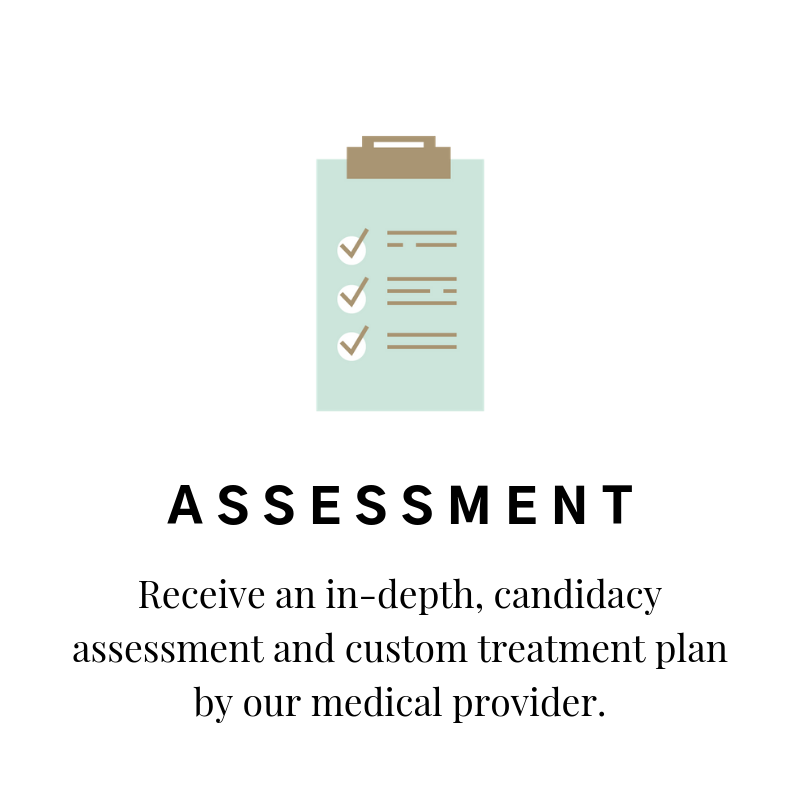 Step 2 is an ind-depth, candidacy assessment and custom treatment plan by our medical provider.