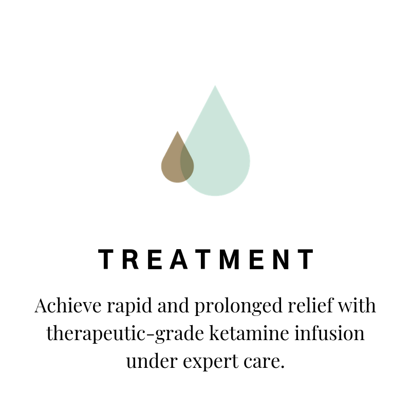 Step 3 is rapid, prolonged relief with pharmaceutical-grade ketamine infusion under expert care.