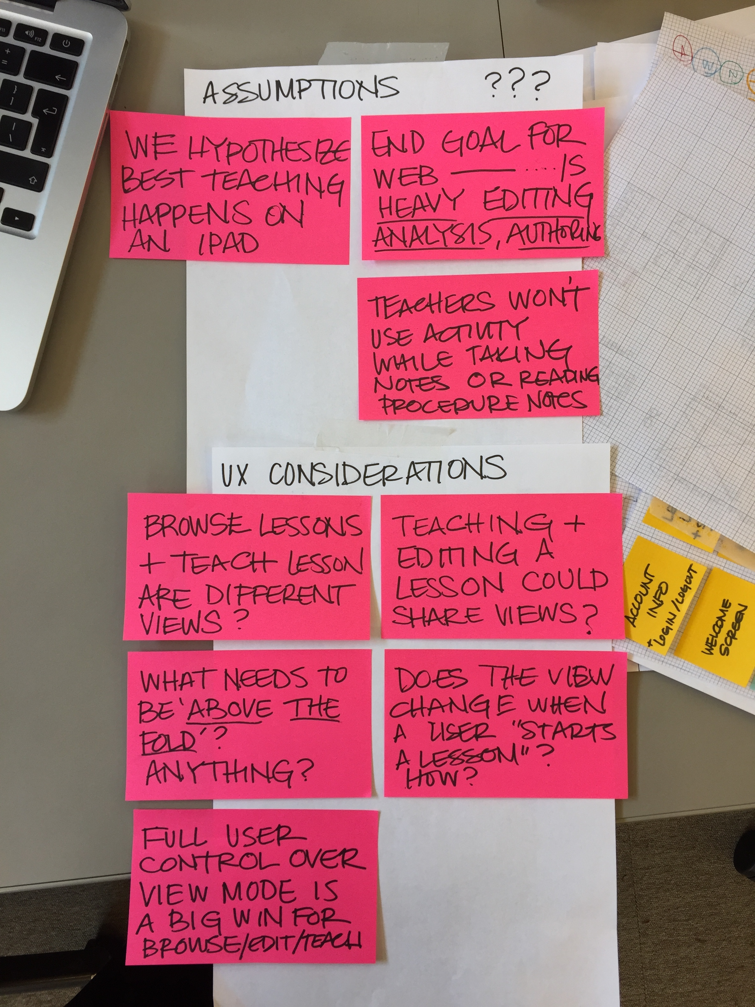 I always Start BY listing out team assumptions, hypotheses and experience design considerations -