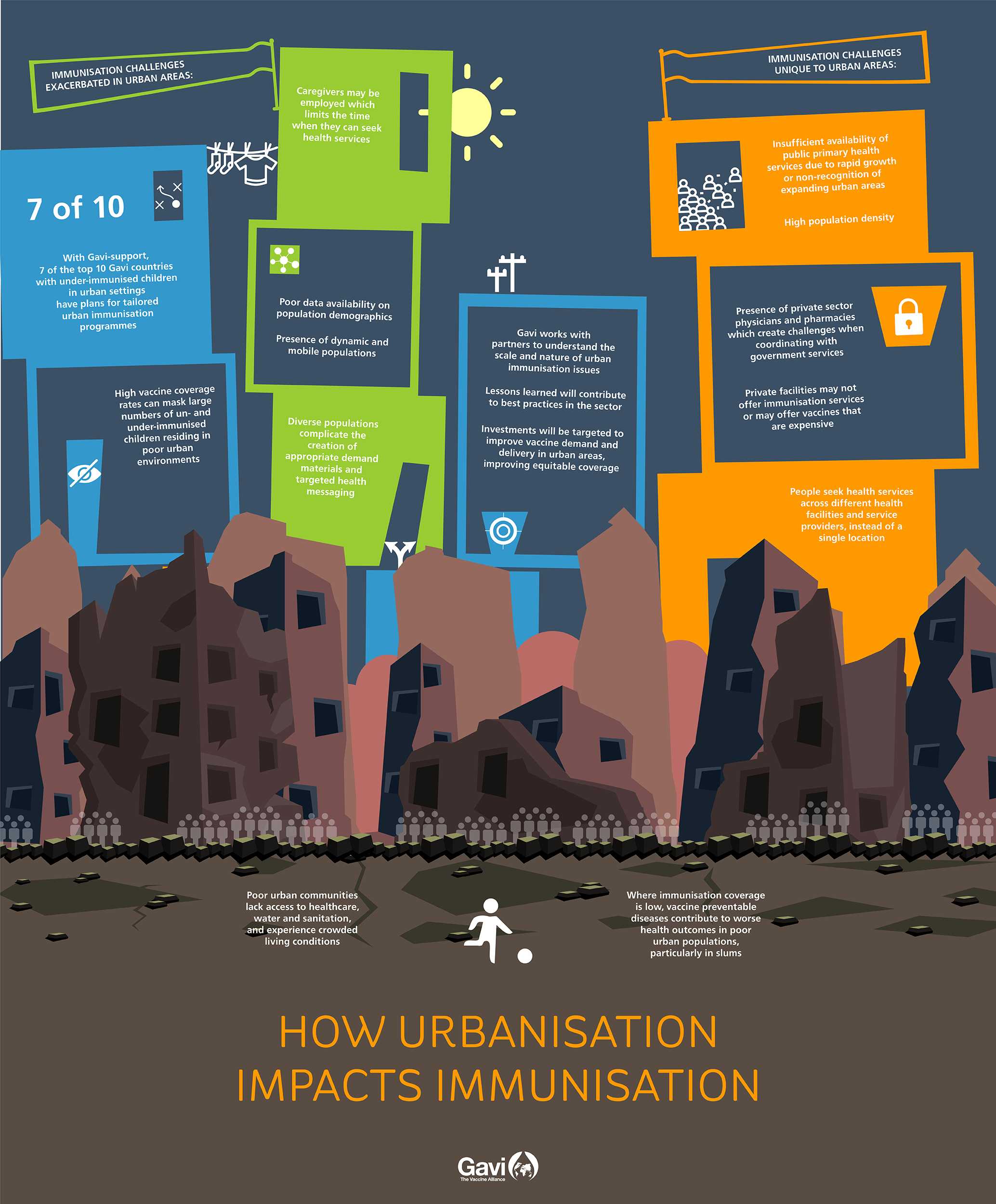 How Urbanisation Impacts Immunisation_low-res.jpg