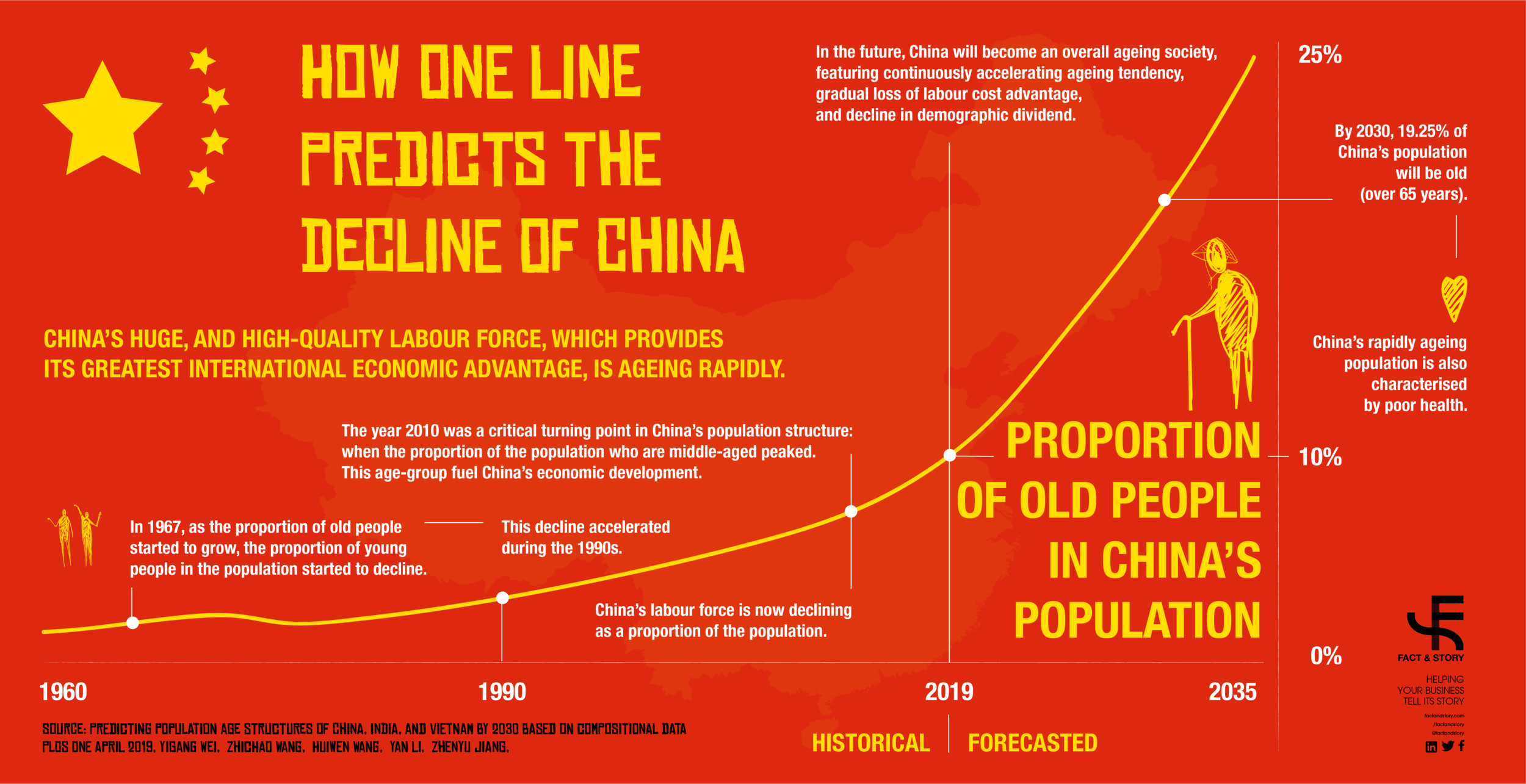 Decline of China-01.png
