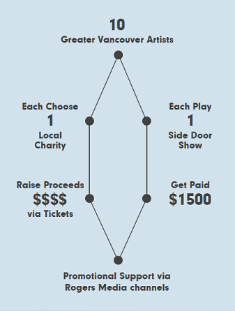 Mainland Concert Series graphic.png