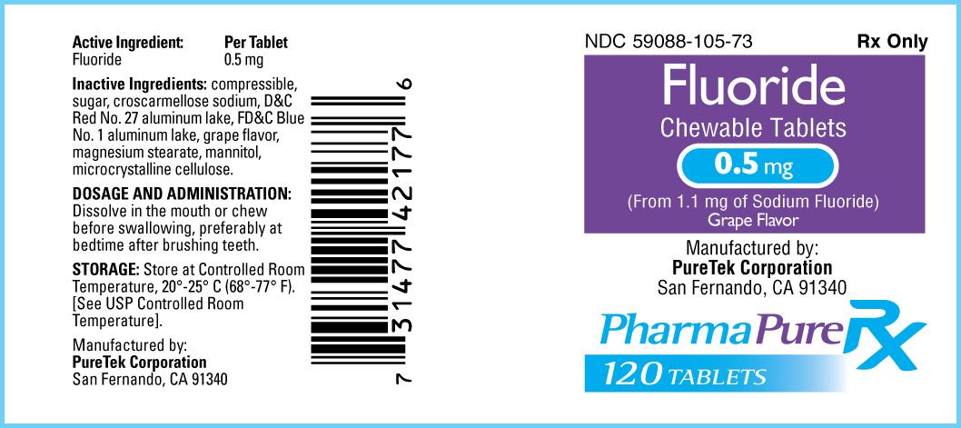 Fluoride Tablets