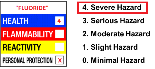 Hydrofluosilicic Acid (fluoride) purchases marked as severe hazardous