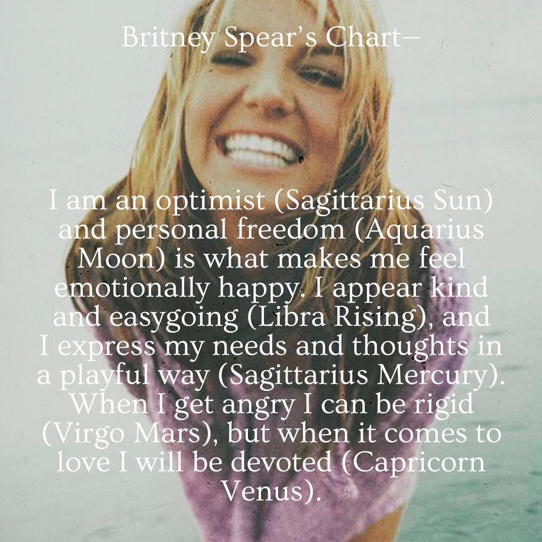 Britney_Chart.jpg
