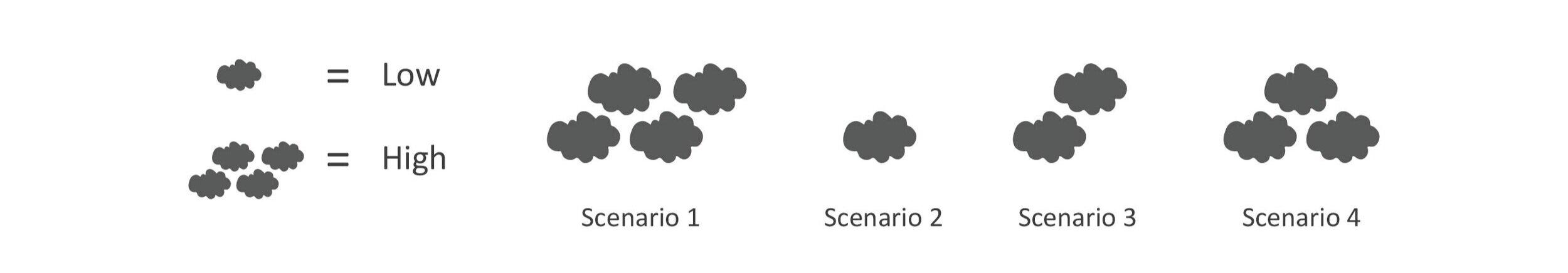 CO2_updatewithlegend-07.jpg