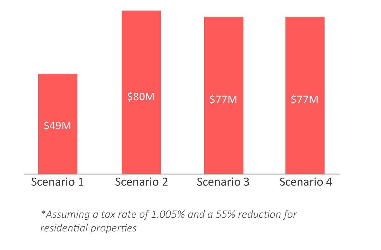 propertytax_updated-05.jpg