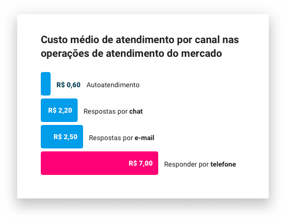 Chart Box.png