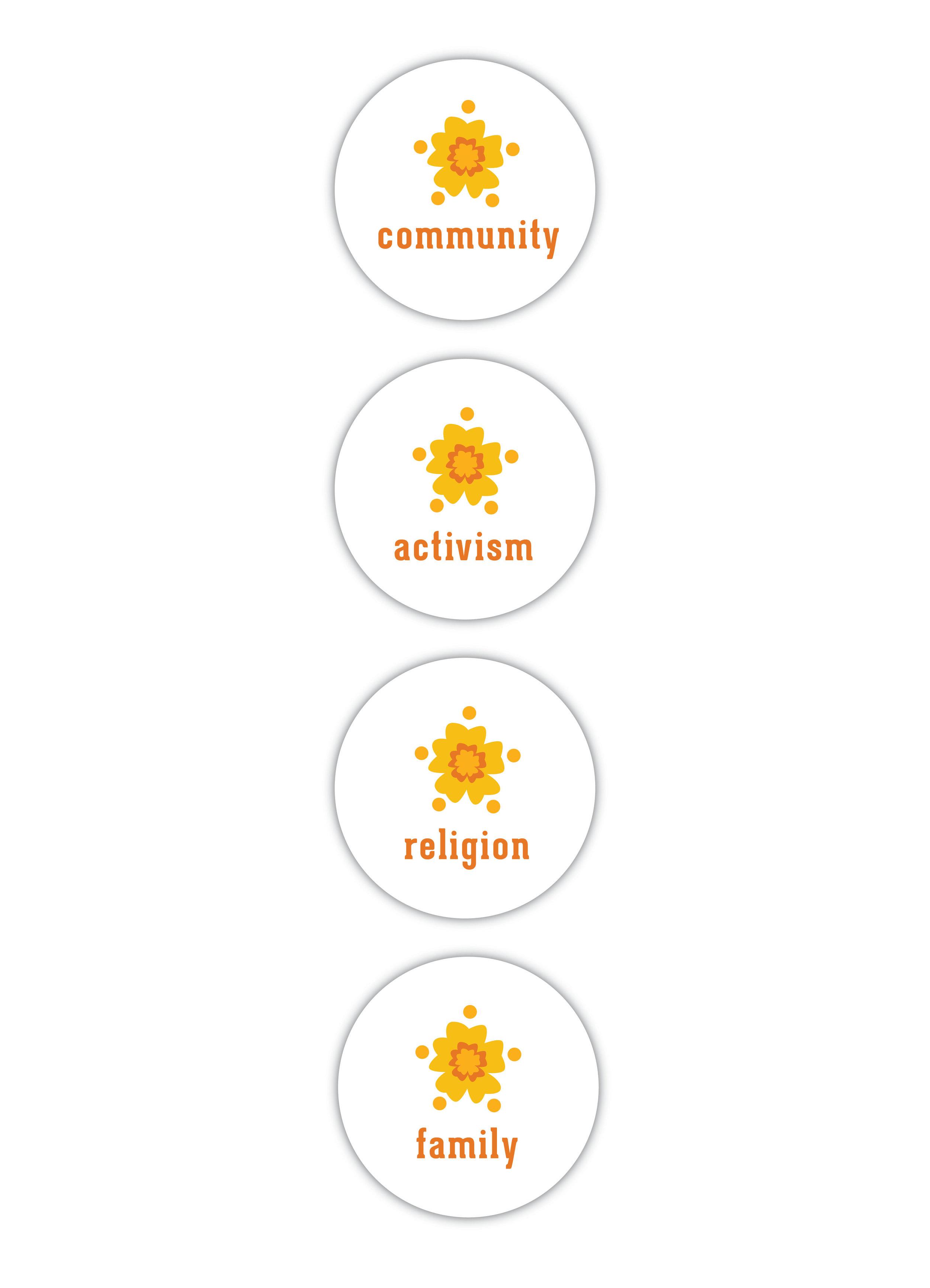 engendering_community_labels.jpg
