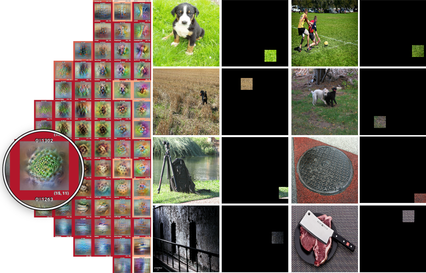 Mixed3a, Cell(15,11) in 40x40 Grid: Dataset examples & spatial activation slices taken from ImageNet during experiment