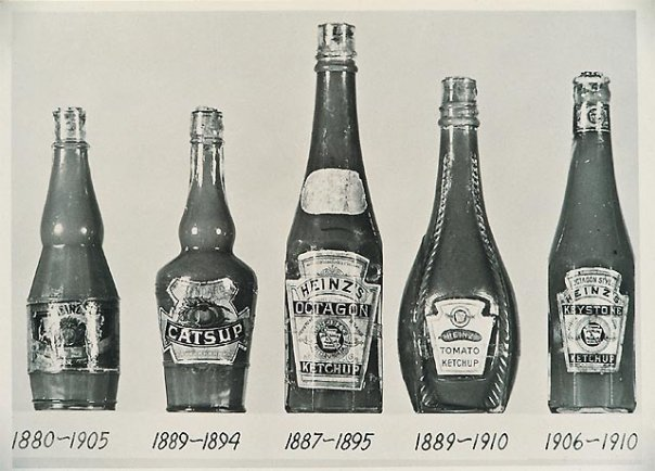 Heinz ketchup bottles from 1880 to 1910