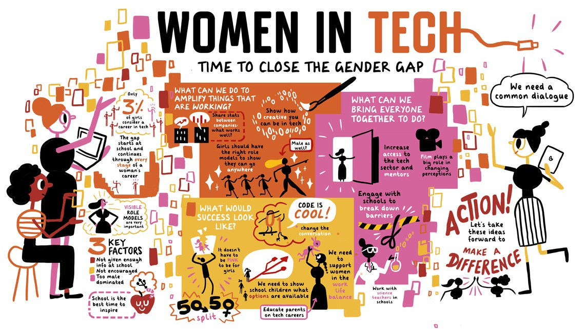 women-In-tech-new.jpg