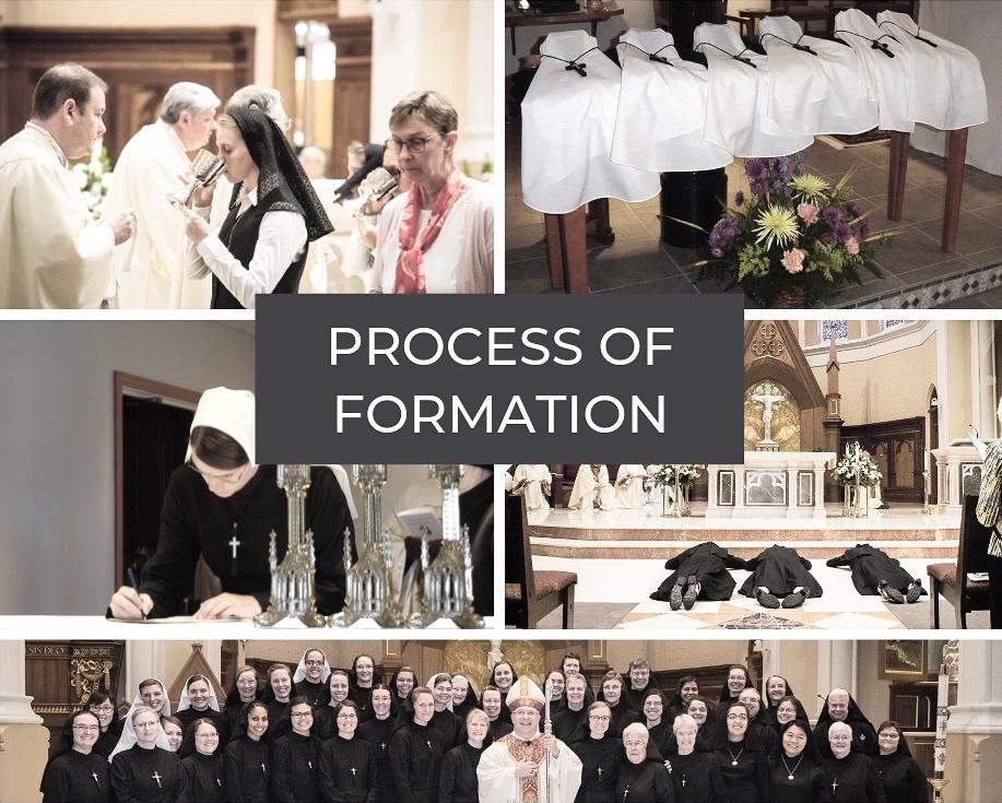 Process%252Bof%252BFormation-3.jpg