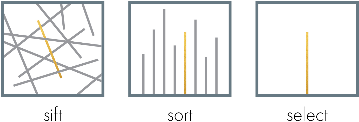 sift_sort_select_2019.png
