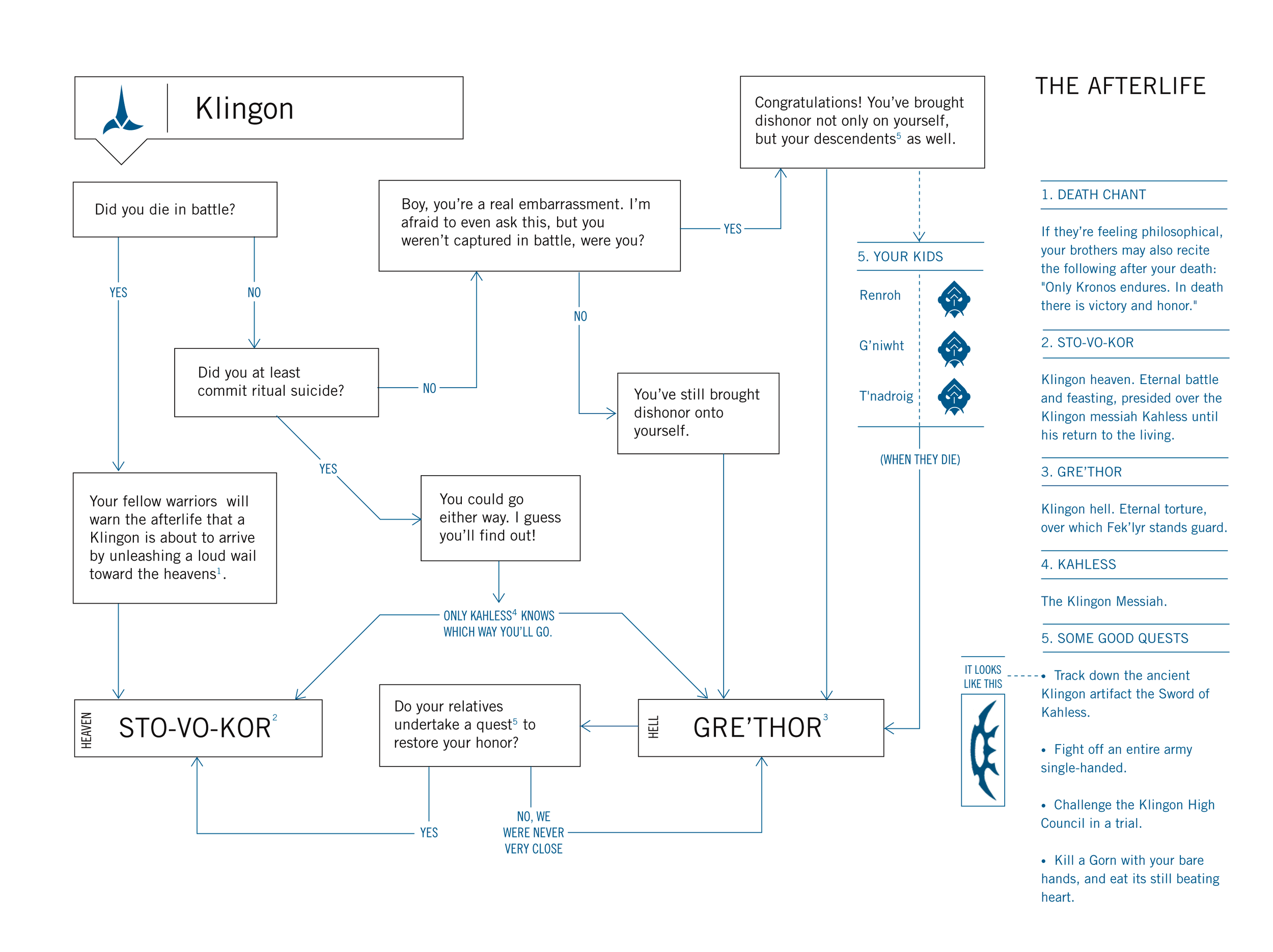 afterlife_klingon.png