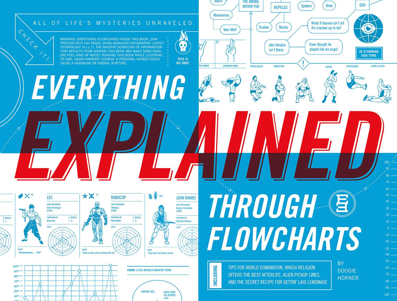 everythingexplainedcover.jpg